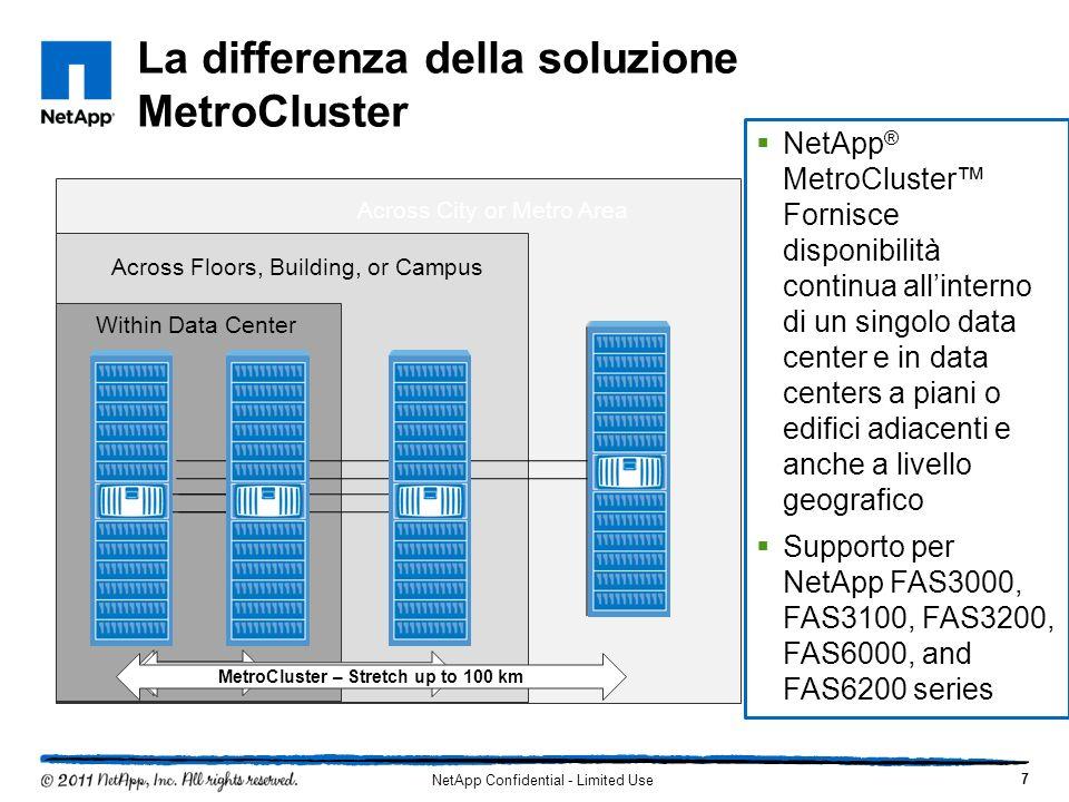 Across City or Metro Area Across Floors, Building, or Campus La differenza della soluzione MetroCluster Within Data Center MetroCluster MetroCluster –