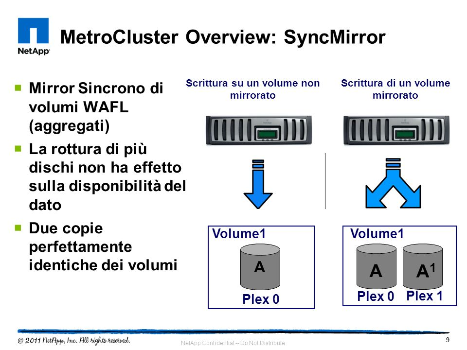 10 NetApp Confidential -- Do Not Distribute MetroCluster – Short Distance <500 meters Building A Benefits Protezione da disastro Ridondanza completa Up-to-date mirror Site Failover SAN/NAS Cluster interconnect A-loop B-loop Vol X Vol Y Vol X Site A Site B