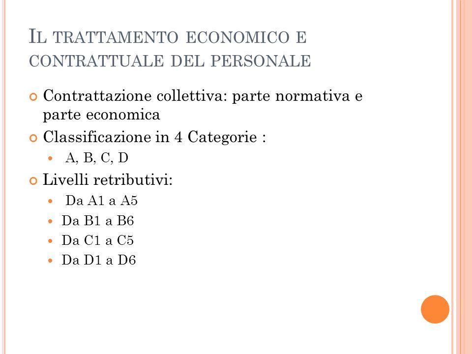 I L TRATTAMENTO ECONOMICO E CONTRATTUALE DEL PERSONALE Contrattazione collettiva: parte normativa e parte economica Classificazione in 4 Categorie : A, B, C, D Livelli retributivi: Da A1 a A5 Da B1 a B6 Da C1 a C5 Da D1 a D6