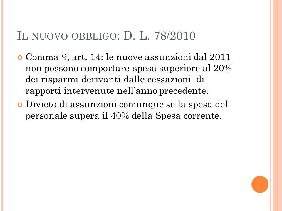 I L NUOVO OBBLIGO : D. L. 78/2010 Comma 9, art.