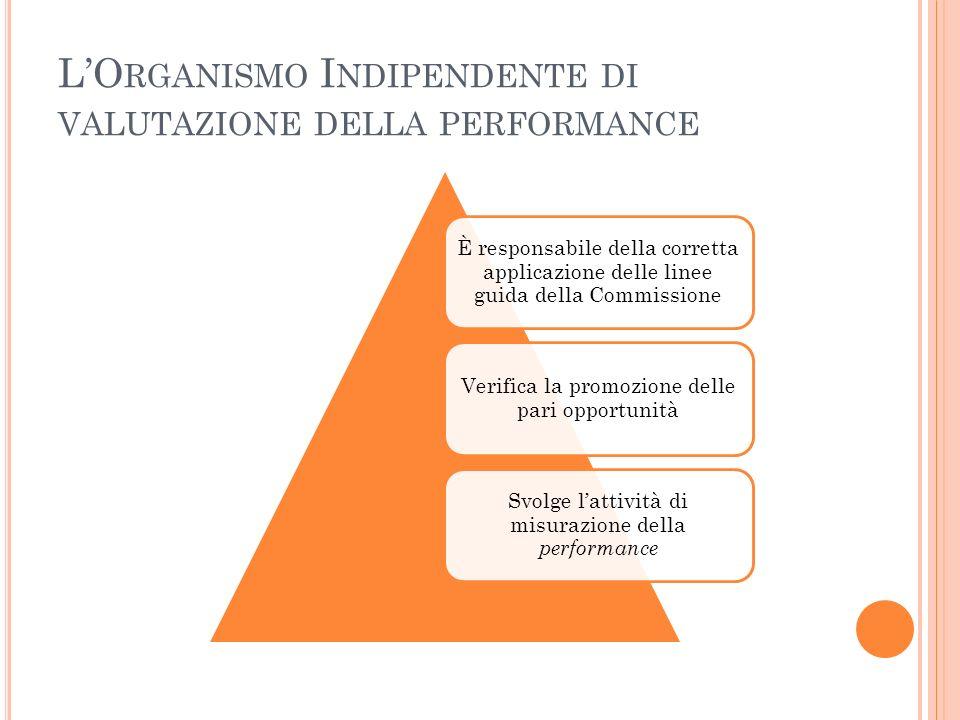 LO RGANISMO I NDIPENDENTE DI VALUTAZIONE DELLA PERFORMANCE È responsabile della corretta applicazione delle linee guida della Commissione Verifica la promozione delle pari opportunità Svolge lattività di misurazione della performance