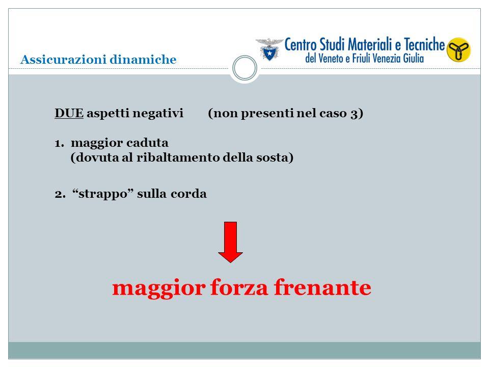 DUE aspetti negativi (non presenti nel caso 3) 1. maggior caduta (dovuta al ribaltamento della sosta) 2. strappo sulla corda maggior forza frenante