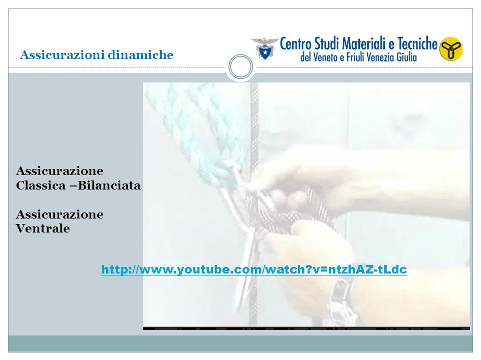 Assicurazione Classica –Bilanciata Assicurazione Ventrale http://www.youtube.com/watch?v=ntzhAZ-tLdc