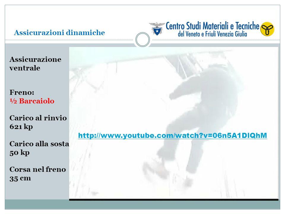 Assicurazioni dinamiche Freno: ½ Barcaiolo Carico al rinvio 621 kp Carico alla sosta 50 kp Corsa nel freno 35 cm Assicurazione ventrale http://www.you