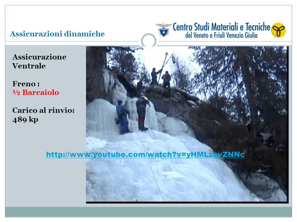 Assicurazione Ventrale Freno : ½ Barcaiolo Carico al rinvio: 489 kp Assicurazioni dinamiche http://www.youtube.com/watch?v=yHMLzavZNNc