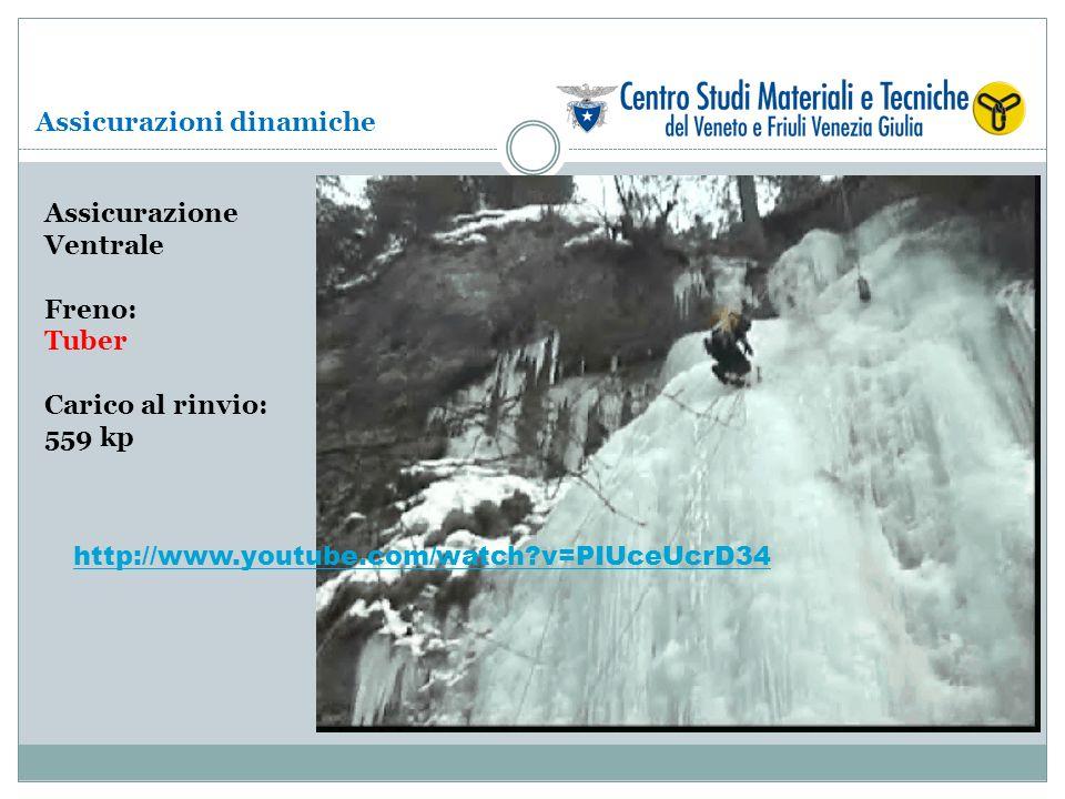 Assicurazione Ventrale Freno: Tuber Carico al rinvio: 559 kp Assicurazioni dinamiche http://www.youtube.com/watch?v=PIUceUcrD34