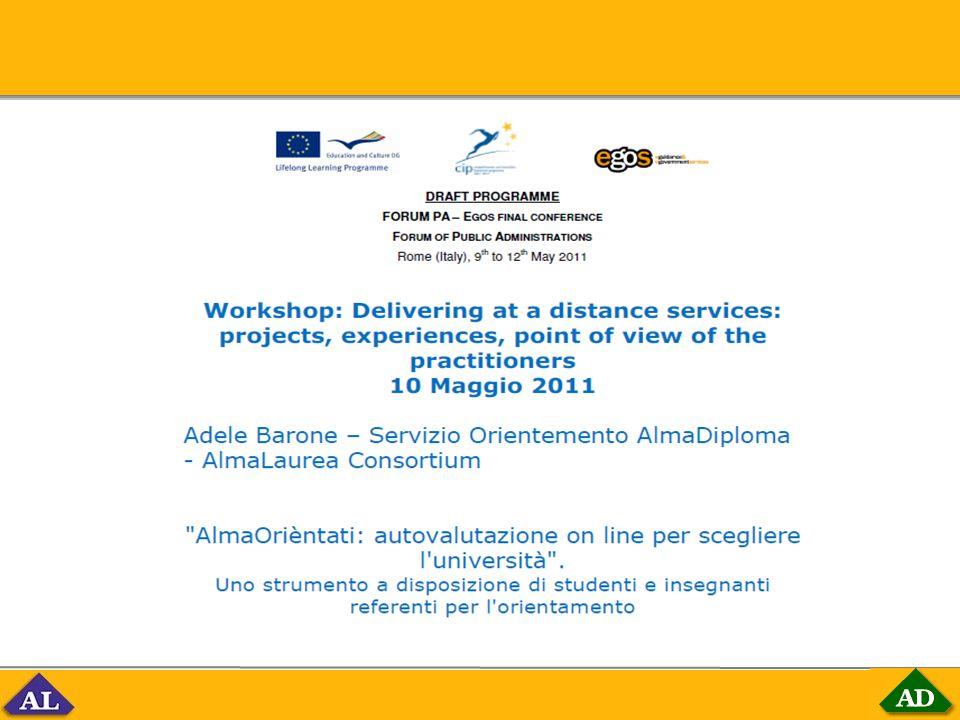 Consorzio AlmaLaurea Associazione AlmaDiploma AlmaOrièntati Percorso on line di Orientamento