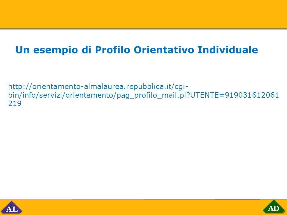 http://orientamento-almalaurea.repubblica.it/cgi- bin/info/servizi/orientamento/pag_profilo_mail.pl UTENTE=919031612061 219 Un esempio di Profilo Orientativo Individuale