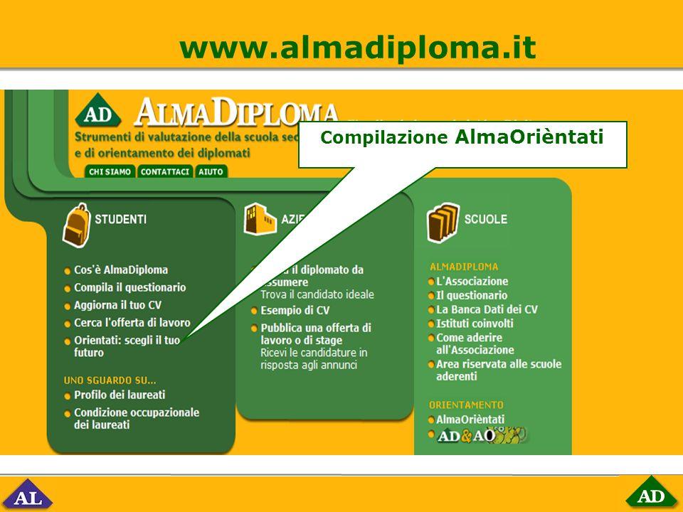 Compilazione AlmaOrièntati www.almadiploma.it