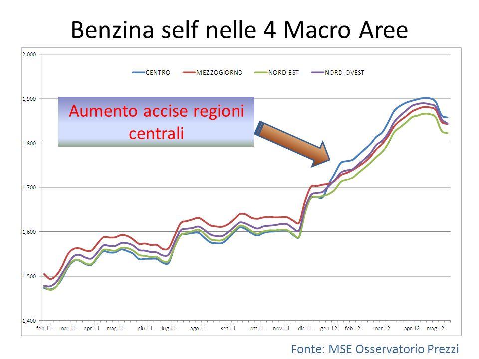 Benzina self nelle 4 Macro Aree Fonte: MSE Osservatorio Prezzi Aumento accise regioni centrali
