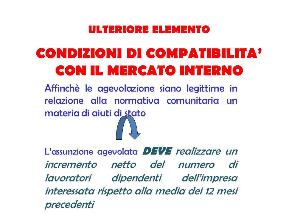 ULTERIORE ELEMENTO CONDIZIONI DI COMPATIBILITA CON IL MERCATO INTERNO Affinchè le agevolazione siano legittime in relazione alla normativa comunitaria