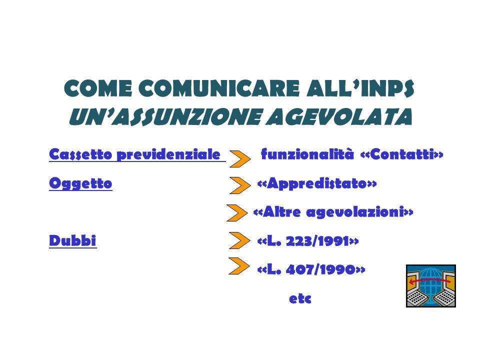 COME COMUNICARE ALLINPS UNASSUNZIONE AGEVOLATA Cassetto previdenziale funzionalità «Contatti» Oggetto «Appredistato» «Altre agevolazioni» Dubbi «L. 22