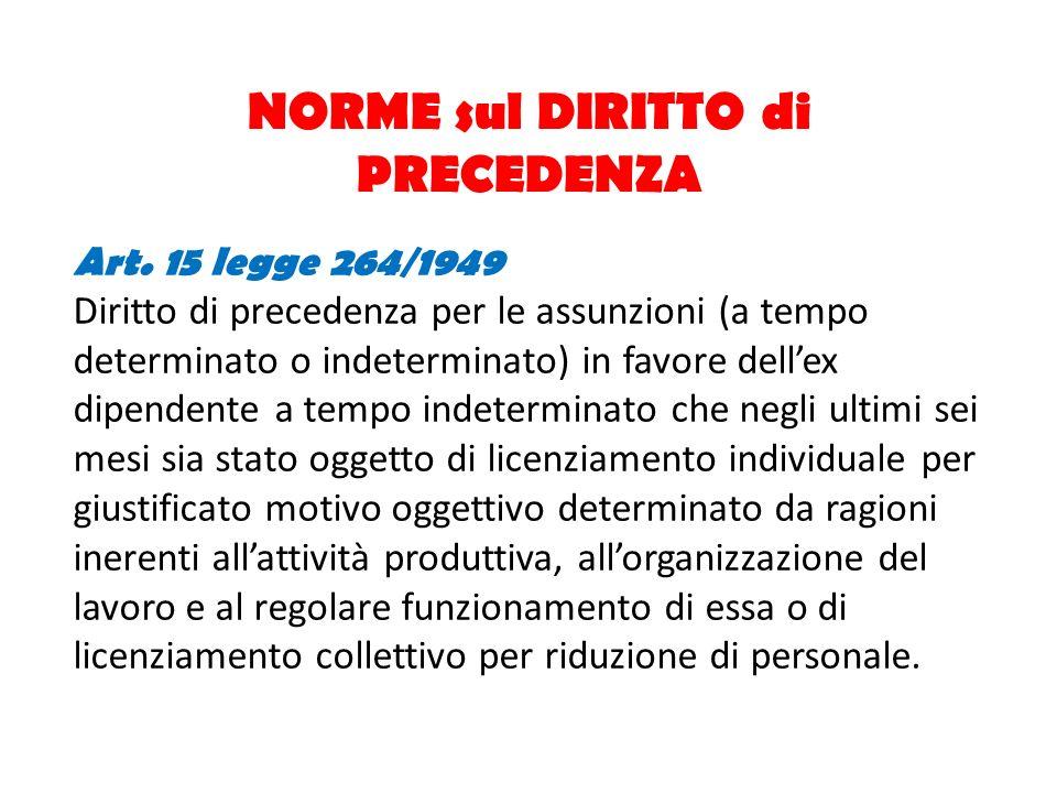 NORME sul DIRITTO di PRECEDENZA Art. 15 legge 264/1949 Diritto di precedenza per le assunzioni (a tempo determinato o indeterminato) in favore dellex