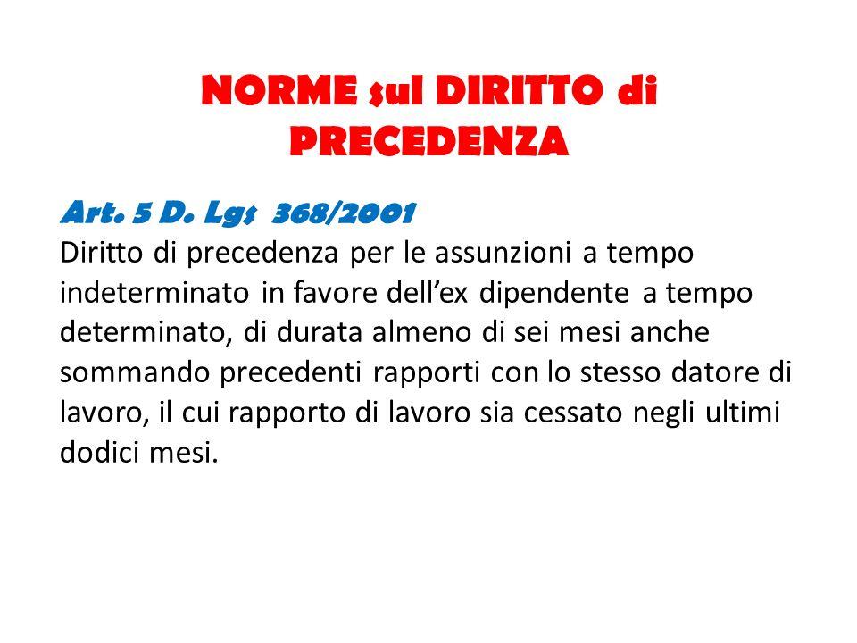 NORME sul DIRITTO di PRECEDENZA Art. 5 D. Lgs 368/2001 Diritto di precedenza per le assunzioni a tempo indeterminato in favore dellex dipendente a tem