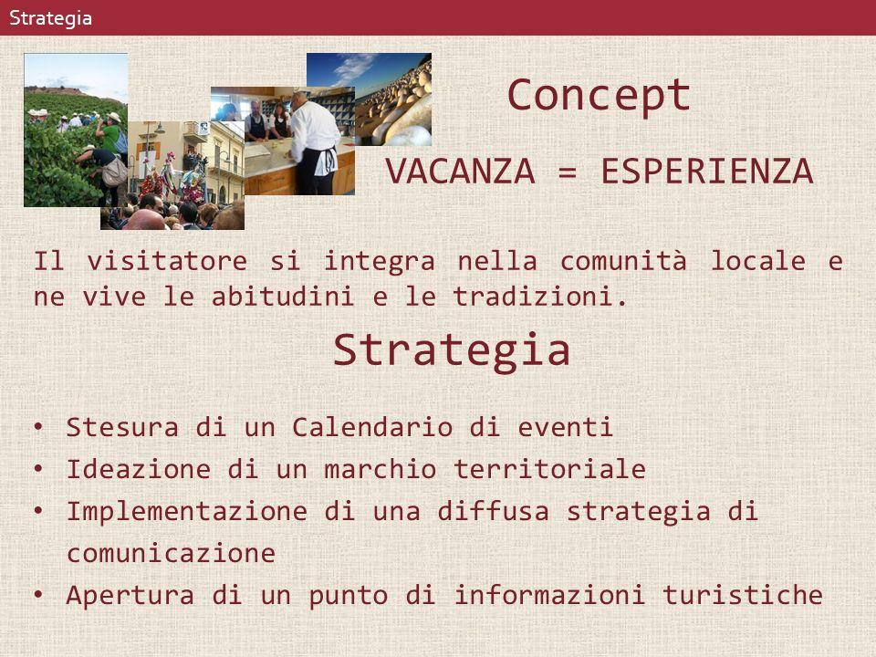 Concept VACANZA = ESPERIENZA Il visitatore si integra nella comunità locale e ne vive le abitudini e le tradizioni.
