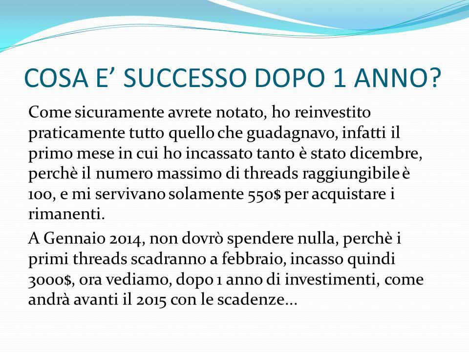 COSA E SUCCESSO DOPO 1 ANNO.