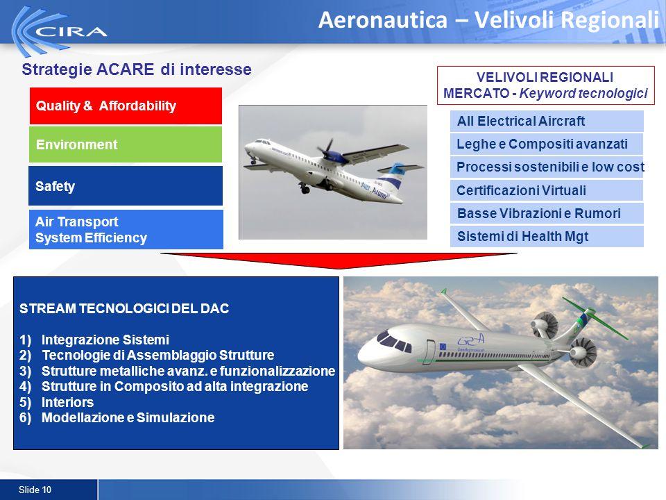 Slide 10 Aeronautica – Velivoli Regionali STREAM TECNOLOGICI DEL DAC 1)Integrazione Sistemi 2)Tecnologie di Assemblaggio Strutture 3)Strutture metalli