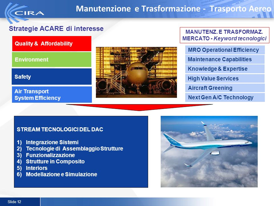 Slide 12 Manutenzione e Trasformazione - Trasporto Aereo Strategie ACARE di interesse MANUTENZ. E TRASFORMAZ. MERCATO - Keyword tecnologici MRO Operat