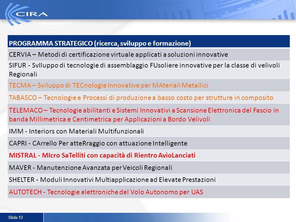 Slide 13 PROGRAMMA STRATEGICO (ricerca, sviluppo e formazione) CERVIA – Metodi di certificazione virtuale applicati a soluzioni innovative SIFUR - SvI