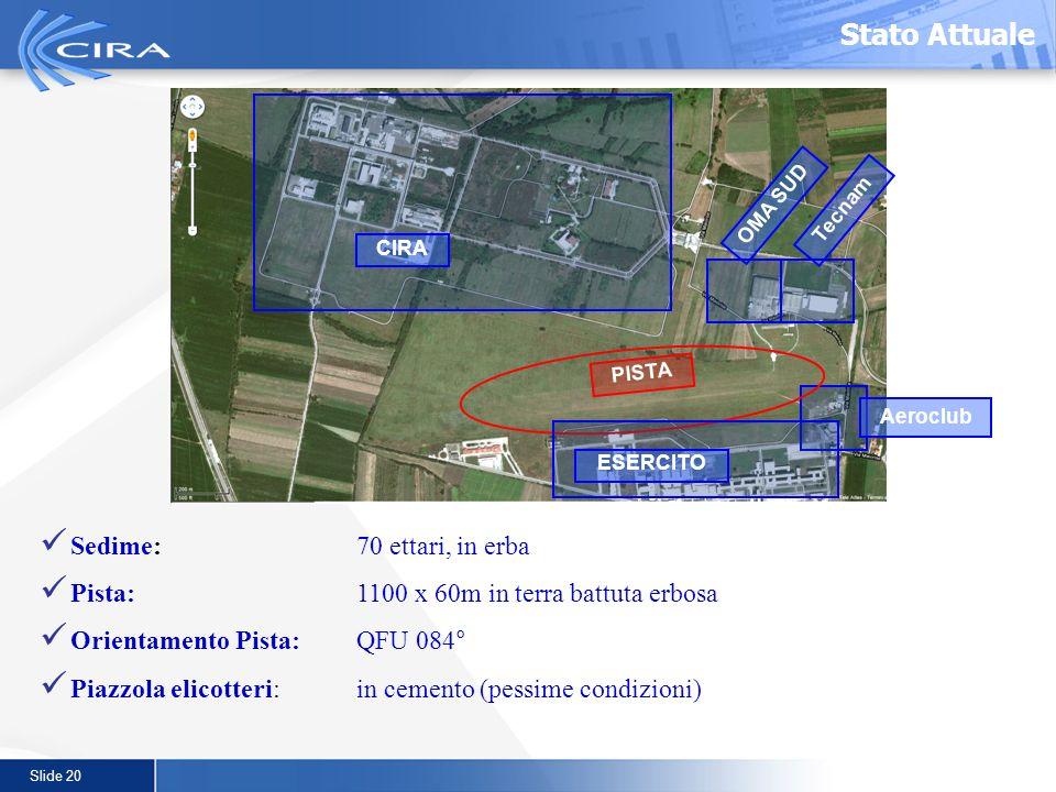 Slide 20 Stato Attuale Tecnam OMA SUD CIRA PISTA Sedime: 70 ettari, in erba Pista:1100 x 60m in terra battuta erbosa Orientamento Pista:QFU 084° Piazz