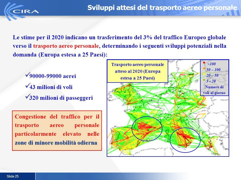 Slide 25 Sviluppi attesi del trasporto aereo personale Le stime per il 2020 indicano un trasferimento del 3% del traffico Europeo globale verso il tra