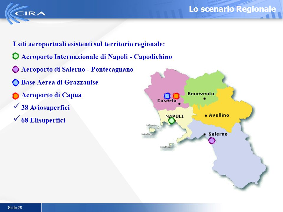 Slide 26 Lo scenario Regionale I siti aeroportuali esistenti sul territorio regionale: Aeroporto Internazionale di Napoli - Capodichino Aeroporto di S