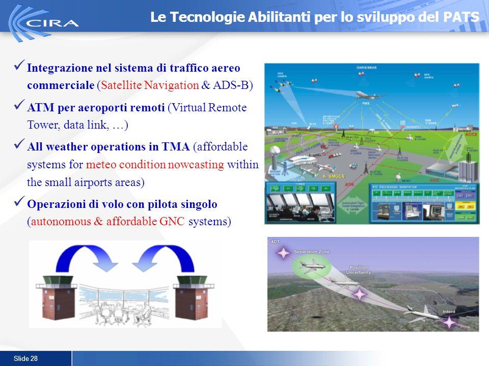 Slide 28 Le Tecnologie Abilitanti per lo sviluppo del PATS Integrazione nel sistema di traffico aereo commerciale (Satellite Navigation & ADS-B) ATM p