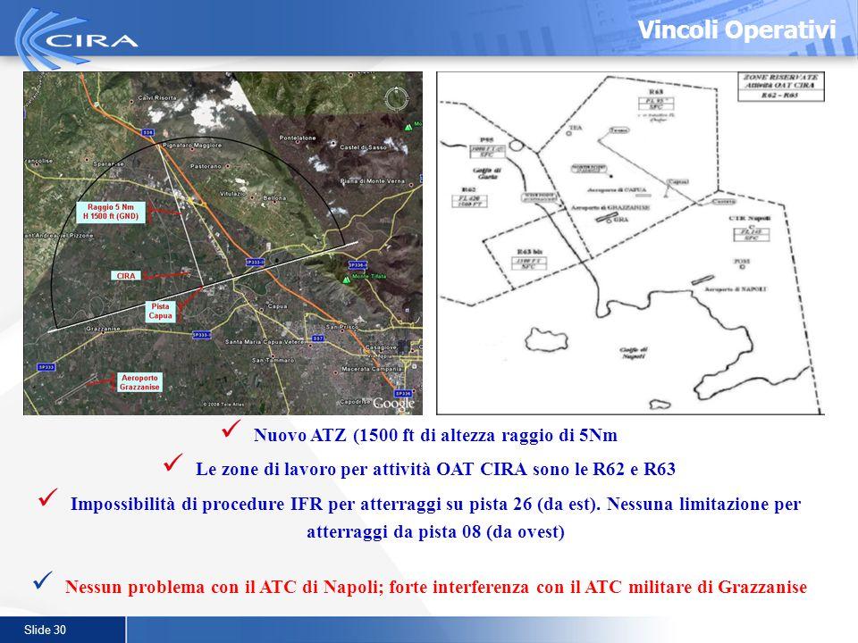 Slide 30 Vincoli Operativi Nuovo ATZ (1500 ft di altezza raggio di 5Nm Le zone di lavoro per attività OAT CIRA sono le R62 e R63 Impossibilità di proc