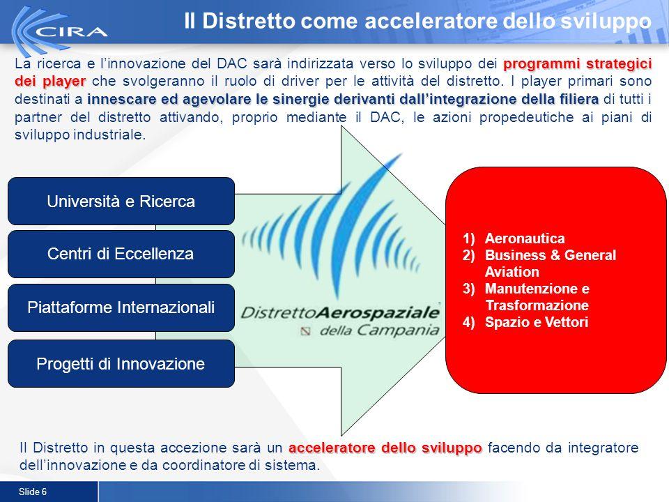 Slide 6 Il Distretto come acceleratore dello sviluppo Università e Ricerca acceleratore dello sviluppo Il Distretto in questa accezione sarà un accele