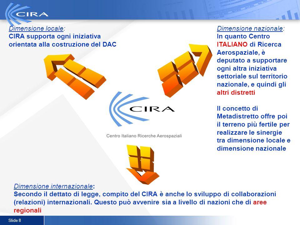 Slide 8 Dimensione locale: CIRA supporta ogni iniziativa orientata alla costruzione del DAC Dimensione nazionale: In quanto Centro ITALIANO di Ricerca