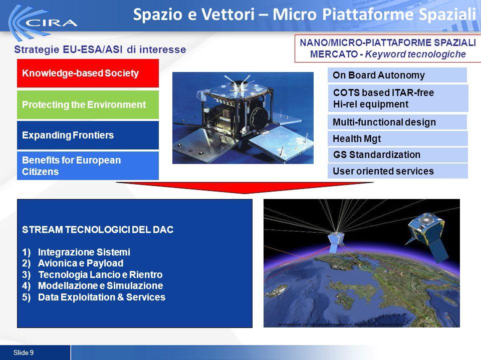 Slide 9 Spazio e Vettori – Micro Piattaforme Spaziali STREAM TECNOLOGICI DEL DAC 1)Integrazione Sistemi 2)Avionica e Payload 3)Tecnologia Lancio e Rie