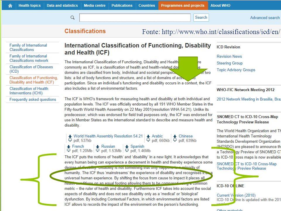 Fonte: http://www.who.int/classifications/icd/en/