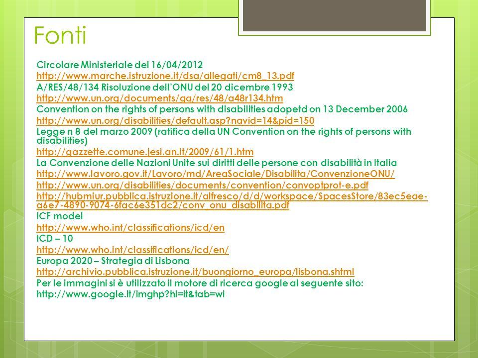 Fonti Circolare Ministeriale del 16/04/2012 http://www.marche.istruzione.it/dsa/allegati/cm8_13.pdf A/RES/48/134 Risoluzione dellONU del 20 dicembre 1