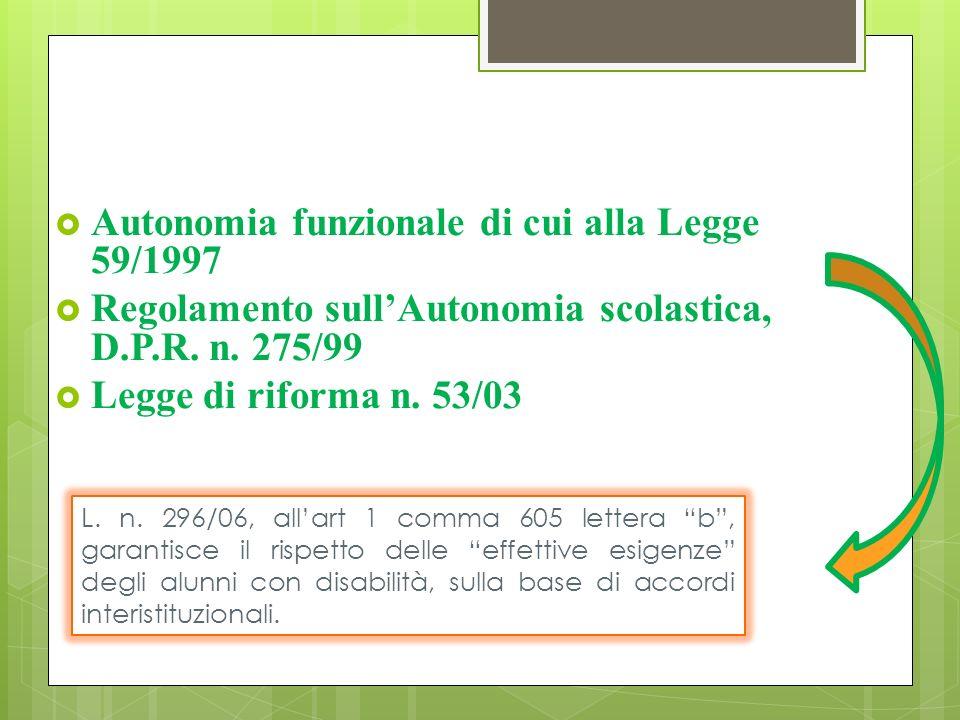 Autonomia funzionale di cui alla Legge 59/1997 Regolamento sullAutonomia scolastica, D.P.R. n. 275/99 Legge di riforma n. 53/03 L. n. 296/06, allart 1