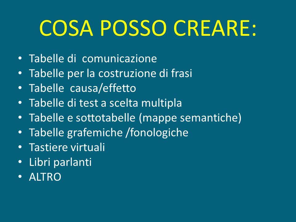 COSA POSSO CREARE: Tabelle di comunicazione Tabelle per la costruzione di frasi Tabelle causa/effetto Tabelle di test a scelta multipla Tabelle e sott