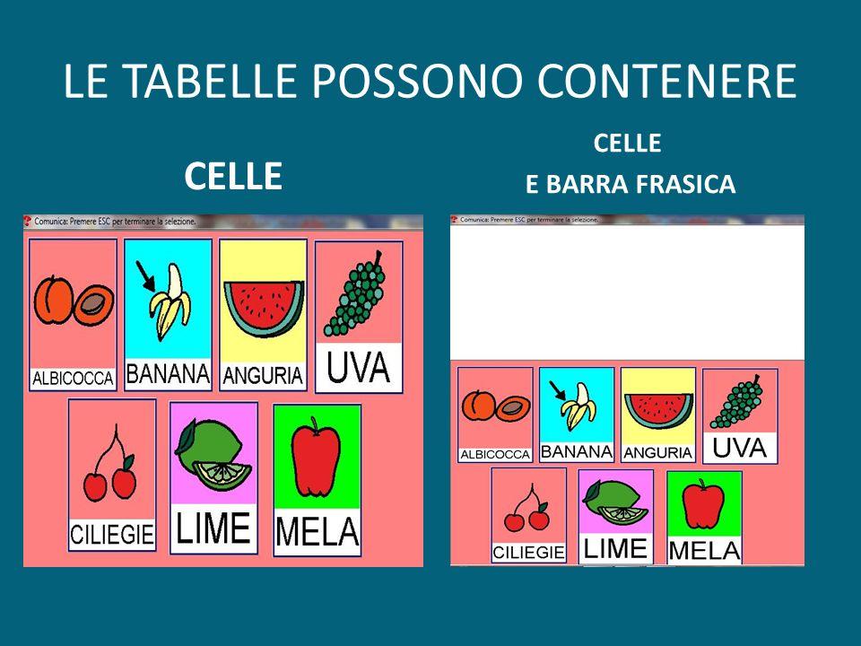 LE TABELLE POSSONO CONTENERE CELLE E BARRA FRASICA