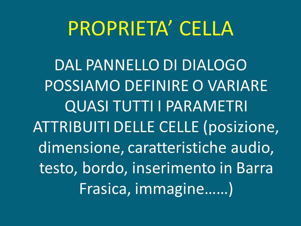PROPRIETA CELLA DAL PANNELLO DI DIALOGO POSSIAMO DEFINIRE O VARIARE QUASI TUTTI I PARAMETRI ATTRIBUITI DELLE CELLE (posizione, dimensione, caratterist