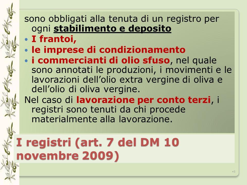 I registri (art.