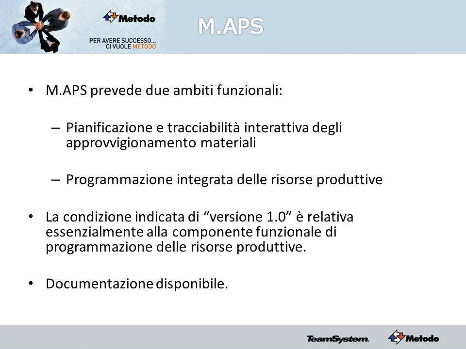 M.APS prevede due ambiti funzionali: – Pianificazione e tracciabilità interattiva degli approvvigionamento materiali – Programmazione integrata delle risorse produttive La condizione indicata di versione 1.0 è relativa essenzialmente alla componente funzionale di programmazione delle risorse produttive.