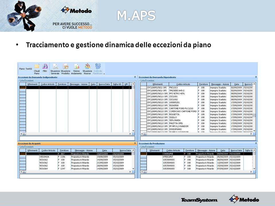 Tracciamento e gestione dinamica delle eccezioni da piano