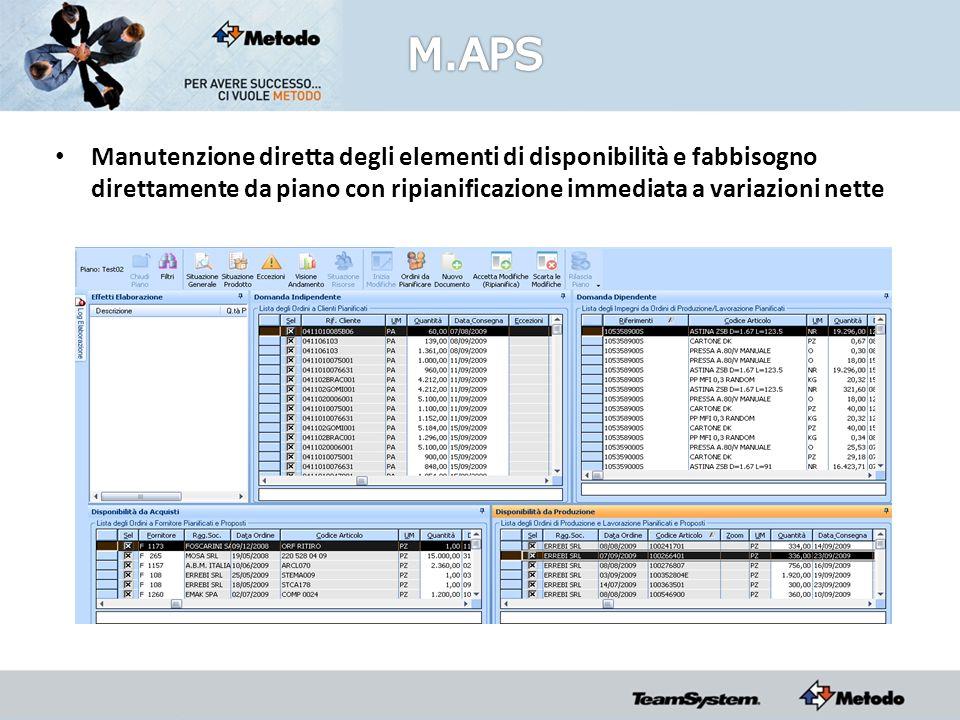 Manutenzione diretta degli elementi di disponibilità e fabbisogno direttamente da piano con ripianificazione immediata a variazioni nette