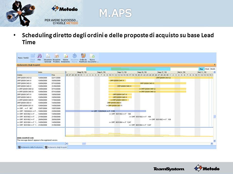 Scheduling diretto degli ordini e delle proposte di acquisto su base Lead Time