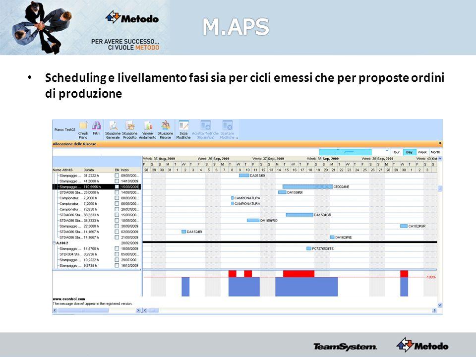 Scheduling e livellamento fasi sia per cicli emessi che per proposte ordini di produzione