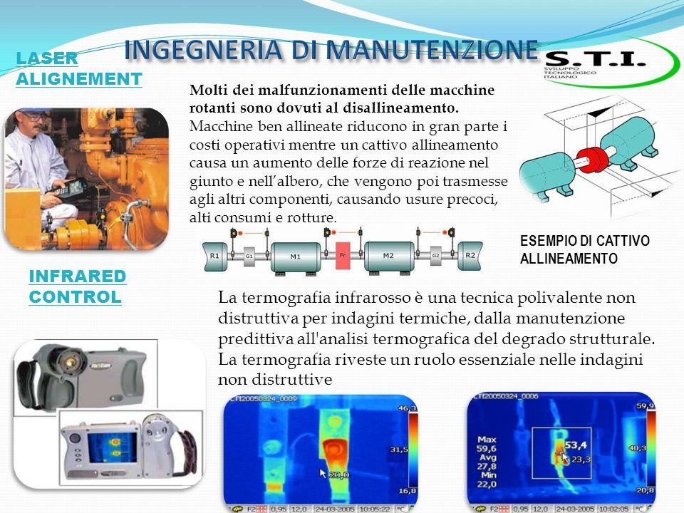 LASER ALIGNEMENT ESEMPIO DI CATTIVO ALLINEAMENTO La termografia infrarosso è una tecnica polivalente non distruttiva per indagini termiche, dalla manutenzione predittiva all analisi termografica del degrado strutturale.