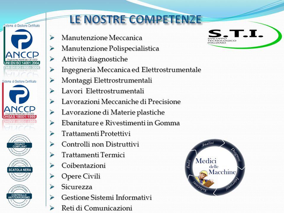 Manutenzione Meccanica Manutenzione Meccanica Manutenzione Polispecialistica Manutenzione Polispecialistica Attività diagnostiche Attività diagnostich