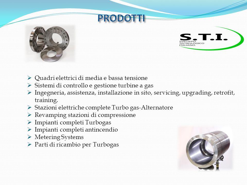 Quadri elettrici di media e bassa tensione Sistemi di controllo e gestione turbine a gas Ingegneria, assistenza, installazione in sito, servicing, upg