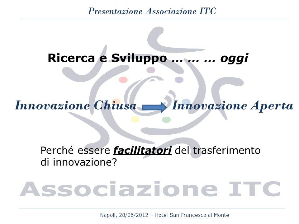 Napoli, 28/06/2012 - Hotel San Francesco al Monte Presentazione Associazione ITC Innovazione Chiusa Innovazione Aperta Ricerca e Sviluppo … … … oggi P