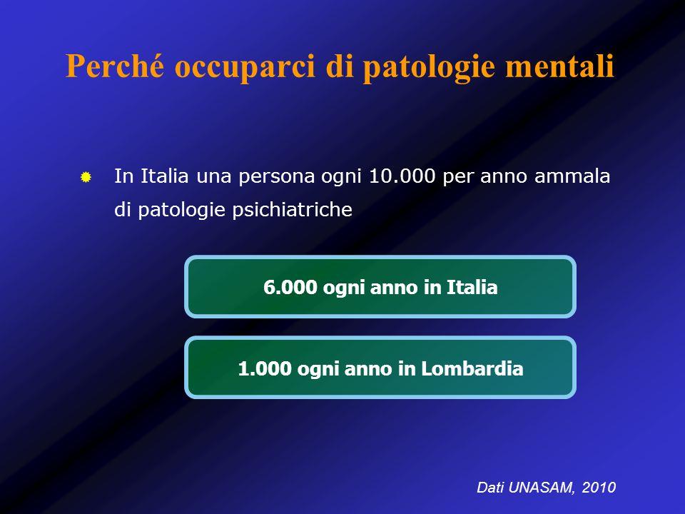 Perché occuparci di patologie mentali In Italia una persona ogni 10.000 per anno ammala di patologie psichiatriche 6.000 ogni anno in Italia 1.000 ogn