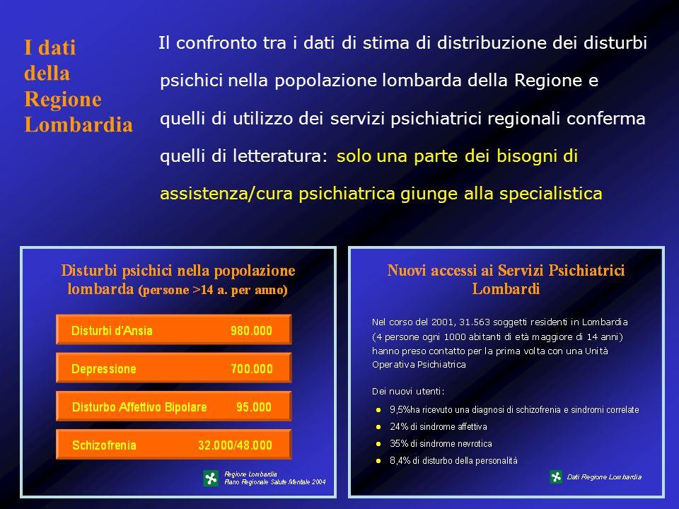 I dati della Regione Lombardia Il confronto tra i dati di stima di distribuzione dei disturbi psichici nella popolazione lombarda della Regione e quel