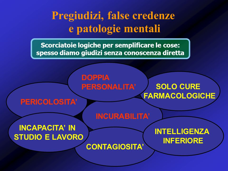 Pregiudizi, false credenze e patologie mentali Scorciatoie logiche per semplificare le cose: spesso diamo giudizi senza conoscenza diretta PERICOLOSIT